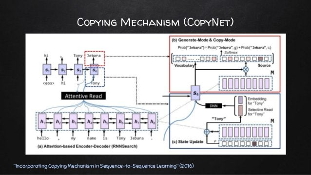 """Copying Mechanism (CopyNet) """"Incorporating Copying Mechanism in Sequence-to-Sequence Learning"""" (2016)"""
