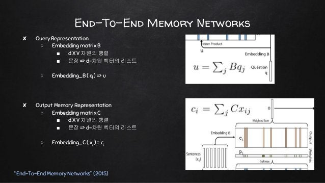 """End-To-End Memory Networks """"End-To-End Memory Networks"""" (2015) ✘ Input memory mi - Query representation u ○ 지문 중 어떤 문장이 문제..."""