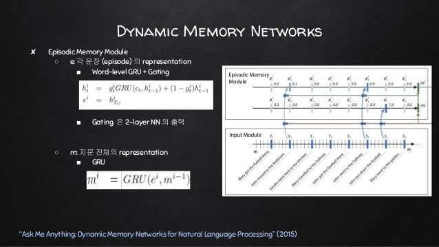 """Dynamic Memory Networks """"Ask Me Anything: Dynamic Memory Networks for Natural Language Processing"""" (2015) ✘ Answer Module ..."""