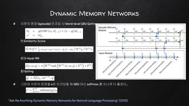 "✘ Result ○ bAbI (QA) SST (Sentimental Analysis) WSJ-PTB (POS-Tagging) Dynamic Memory Networks ""Ask Me Anything: Dynamic Me..."