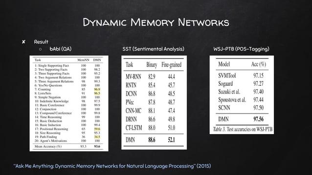 Neural Turing Machine ✘ 앞으로 뉴럴넷한테보다 어려운 일을 시키려면 ○ 모든 걸 다 기억시킬순 없으니.. 알고리즘자체를 가르쳐야한다 ✘ 제일 간단한 알고리즘들 ○ Copy-Paste (복붙) / Sor...