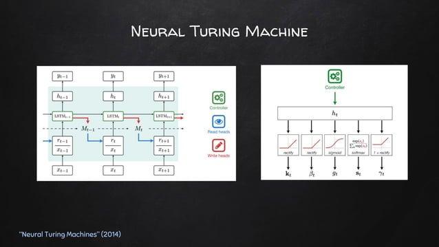 "Addressing ""Neural Turing Machines"" (2014) ✘ 어떻게 wt 를 만들까? ○ 메모리의 어떤 부분에 집중할까?"