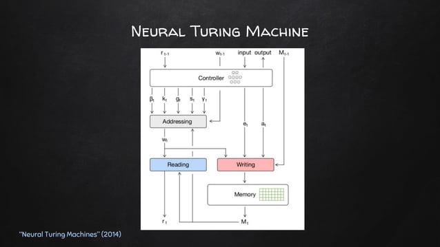 "Selective Memory ""Neural Turing Machines"" (2014)"