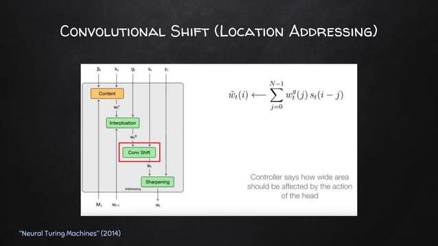 "Sharpening (Location Addressing) ""Neural Turing Machines"" (2014)"