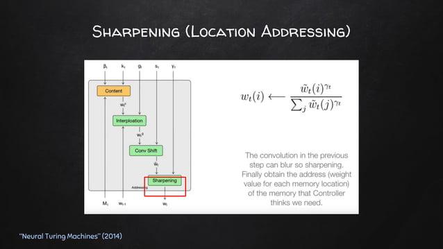 "Addressing ""Neural Turing Machines"" (2014)"