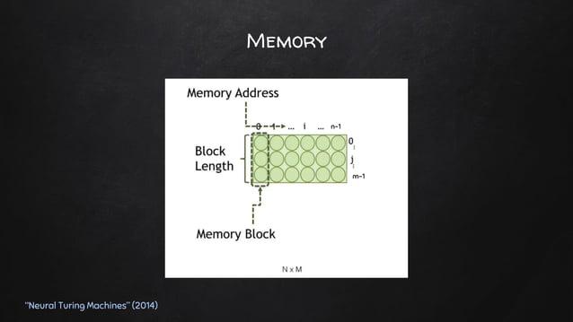 "Add ""Neural Turing Machines"" (2014) n-1 m-1"