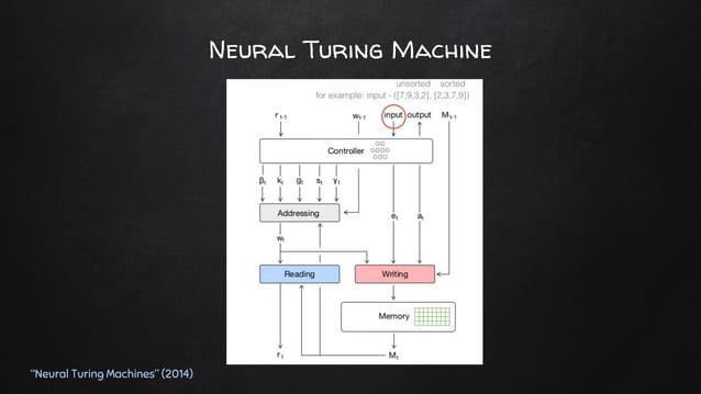 "Copy / Associative Recall ""Neural Turing Machines"" (2014)"