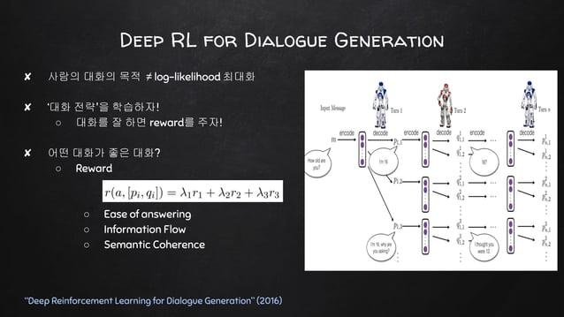 Dataset / Tokenization / Vectorization Classification / Sequence Generation Attention / External Memory Advanced Deep NLP ...