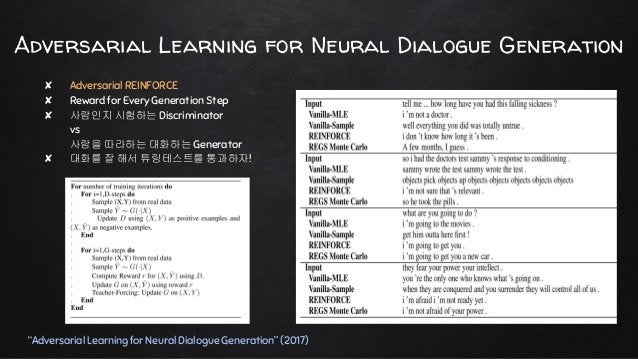 Review ✘ Dataset ○ English: SQUAD / bAbI / MS MARCO / Ubuntu / Cornell / xxQA ○ Korean: Sejong / Wiki / Namu / Naver movie...