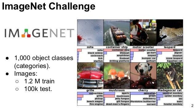 Image classification on Imagenet (D1L4 2017 UPC Deep Learning for Computer Vision) Slide 2