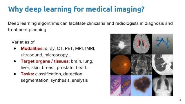 """Résultat de recherche d'images pour """"computer vision medical diagnosis"""""""