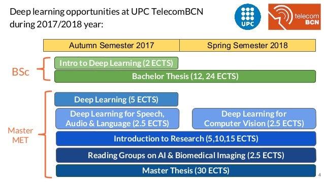 Closing, Course Offer 17/18 & Homework (D5 2017 UPC Deep