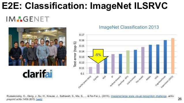 Deep Learning for Computer Vision: ImageNet Challenge (UPC 2016)
