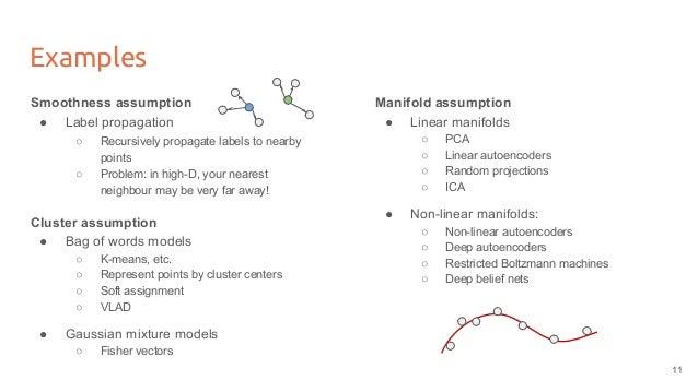neural network dissertation design hagan solutions