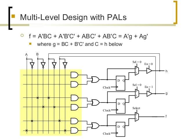  Multi-Level Design with PALs  f = A'BC + A'B'C' + ABC' + AB'C = A'g + Ag'  where g = BC + B'C' and C = h below D Q Clo...