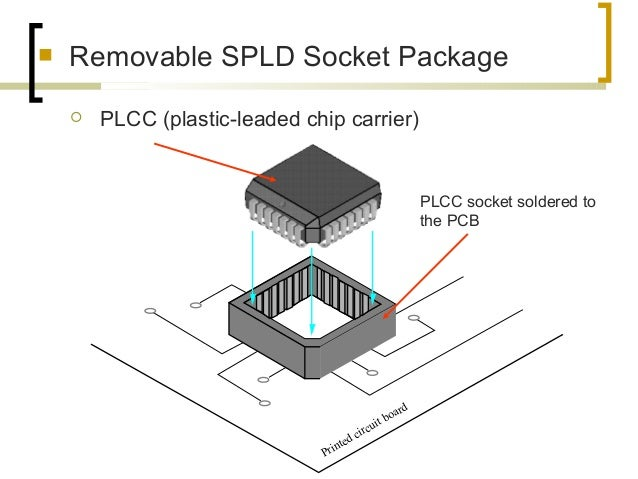  Removable SPLD Socket Package  PLCC (plastic-leaded chip carrier) Printed circuit board PLCC socket soldered to the PCB