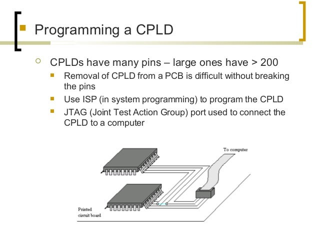  Programming a CPLD  CPLDs have many pins – large ones have > 200  Removal of CPLD from a PCB is difficult without brea...