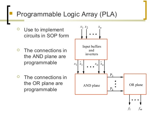  Programmable Logic Array (PLA)  Use to implement circuits in SOP form  The connections in the AND plane are programmab...
