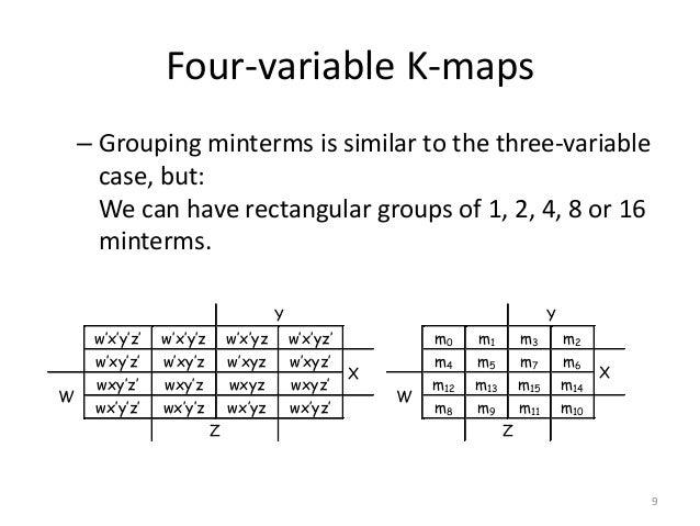 Presentation on Karnaugh Map
