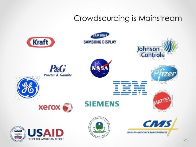 NASA CoECI Presentaion on Crowdsourcing and Challenges