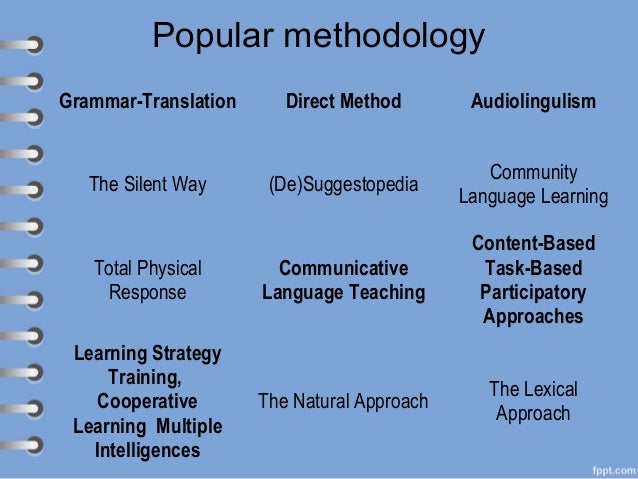 methodology language education and aim An analysis of language teaching approaches and methods —effectiveness and weakness liu qing-xue, shi jin-fang (foreign language school, east china jiaotong university, nanchang jiangxi 330013,china).