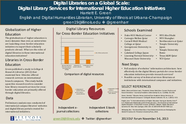 Digital Libraries on a Global Scale: Digital Library Services for International Higher Education Initiatives  Harriett E. ...