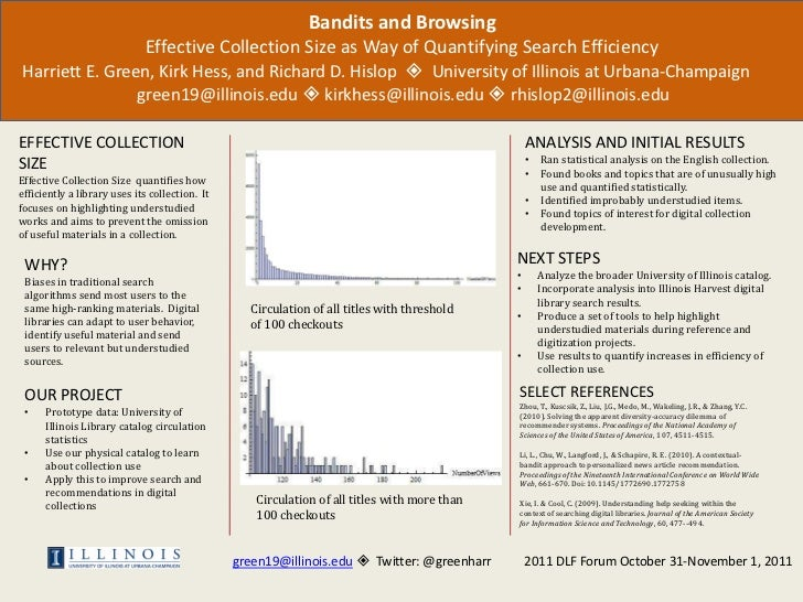 Bandits and Browsing                              Effective Collection Size as Way of Quantifying Search EfficiencyHarriet...