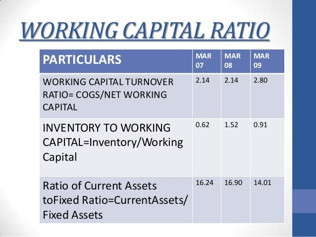 Dlf: working capital analysis