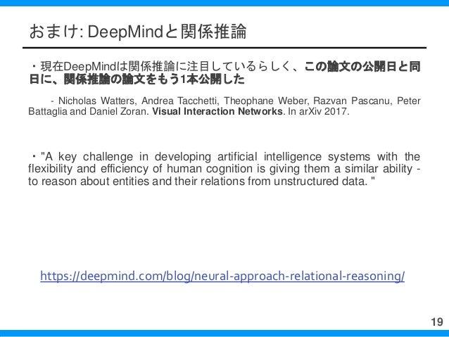 おまけ: DeepMindと関係推論 ・現在DeepMindは関係推論に注目しているらしく、この論文の公開日と同 日に、関係推論の論文をもう1本公開した - Nicholas Watters, Andrea Tacchetti, Theopha...