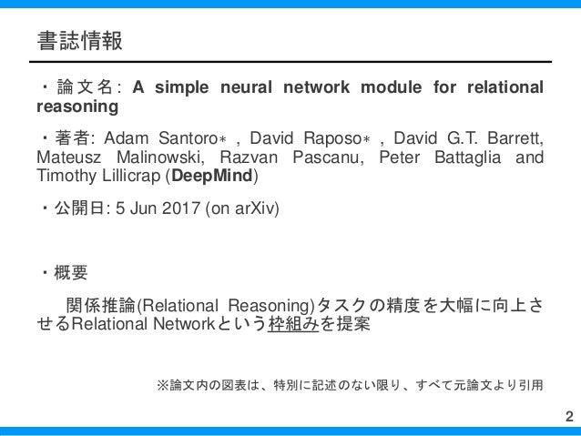 書誌情報 ・ 論 文 名 : A simple neural network module for relational reasoning ・著者: Adam Santoro∗ , David Raposo∗ , David G.T. Bar...