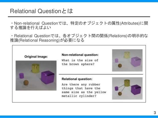 Relational Questionとは ・Non-relational Questionでは、特定のオブジェクトの属性(Attributes)に関 する推論を行えばよい ・Relational Questionでは、各オブジェクト間の関係(...
