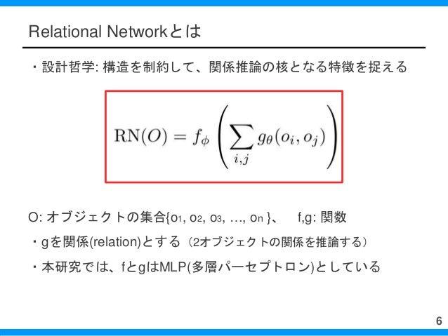 Relational Networkとは ・設計哲学: 構造を制約して、関係推論の核となる特徴を捉える O: オブジェクトの集合{o1, o2, o3, …, on }、 f,g: 関数 ・gを関係(relation)とする(2オブジェクトの関...