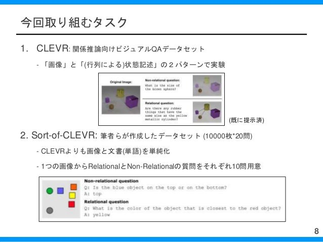 今回取り組むタスク 1. CLEVR: 関係推論向けビジュアルQAデータセット - 「画像」と「(行列による)状態記述」の2パターンで実験 2. Sort-of-CLEVR: 筆者らが作成したデータセット (10000枚*20問) - CLEV...