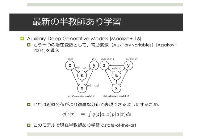 Auxiliary Deep Generative Models