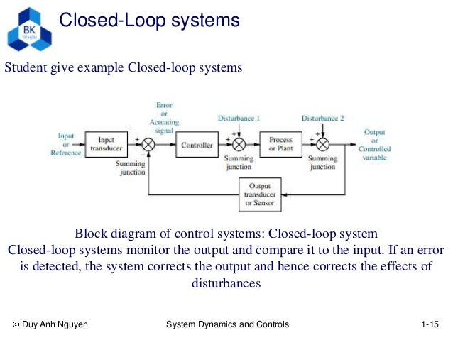defines and explains a closed system and provides an example Whilst a good closed-loop system can have many advantages over an open-loop control system, its main disadvantage is that in order to provide the required amount of control, a closed-loop system must be more complex by having one or more feedback paths.