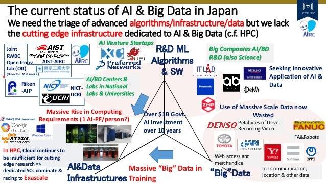 ... Bridging Cloud Infrastructure; 8.