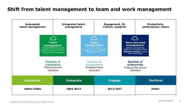 HR Tech 2017 Keynote 16 Copyright © 2017 Deloitte Development LLC. All rights reserved. 1990s-2000s 2004-2012 2012-2017 20...