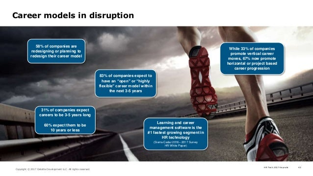 HR Tech 2017 Keynote 42 Copyright © 2017 Deloitte Development LLC. All rights reserved. Career models in disruption 58% of...