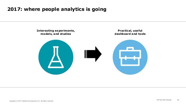 HR Tech 2017 Keynote 46 Copyright © 2017 Deloitte Development LLC. All rights reserved. 2017: where people analytics is go...
