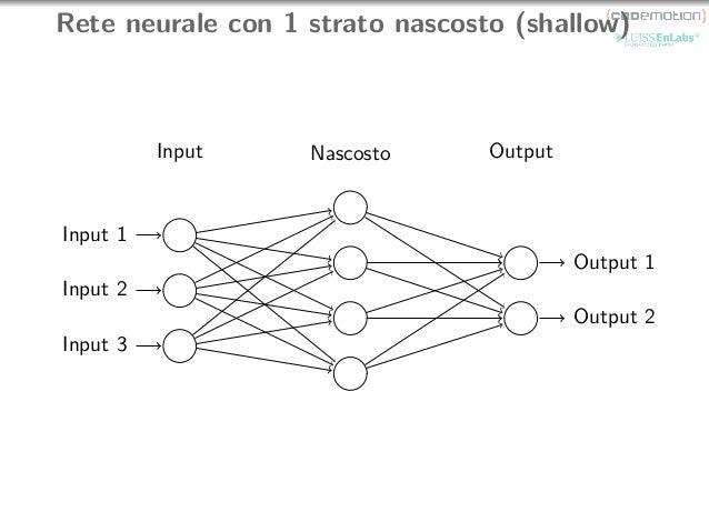 commercio di borsa di rete neurale profondo trading forex online italy
