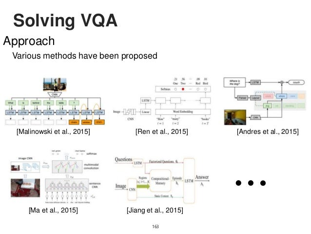 DPPnet 164 Motivation Common pipeline of using deep learning for vision CNN trained on ImageNet Switch the final layer and...