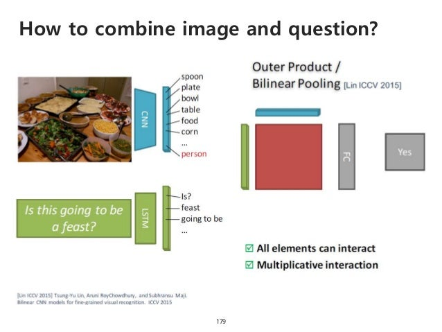 How to combine image and question? 180