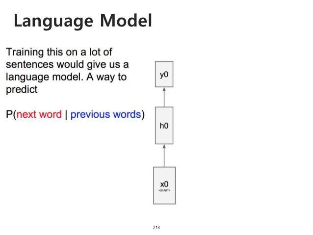 Language Model 214