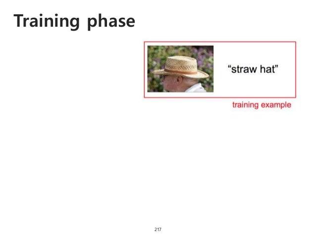 Training phase 218
