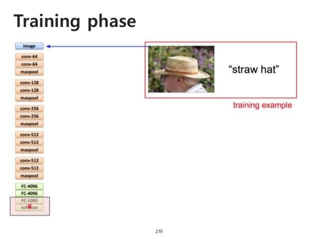 Training phase 220