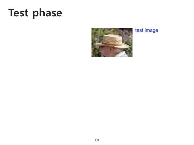 Test phase 224