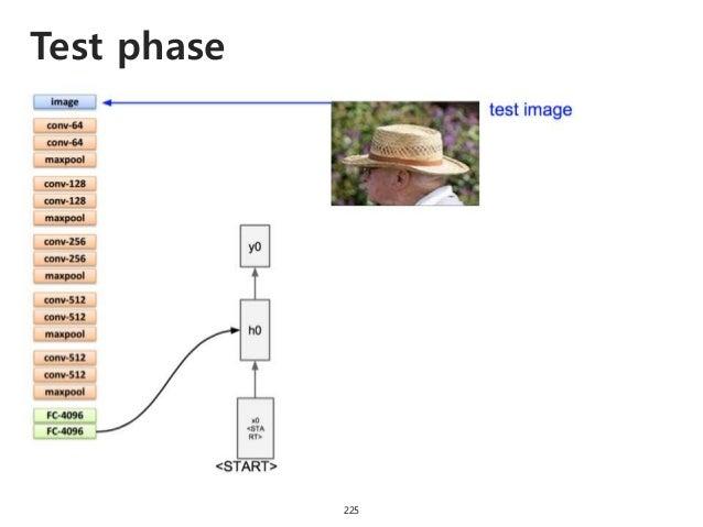 Test phase 226