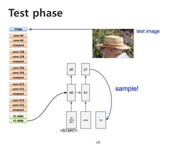 Test phase 229