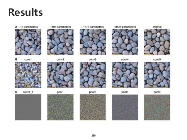 260 Understanding Deep Image Representations by Inverting Them -CVPR2015 Aravindh Mahendran, Andrea Vedaldi (VGGgroup)
