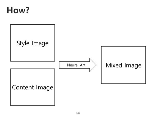 How? 266 Style Image Content Image Mixed ImageNeural Art Texture Synthesis Using Convolutional Neural Networks Understandi...